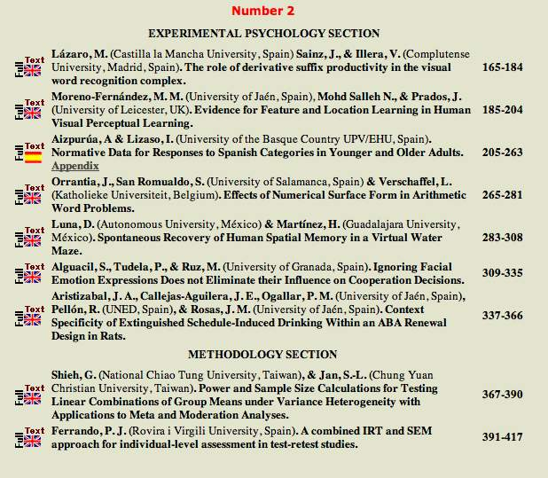 Please visit www.uv.es/psicologica to download the articles