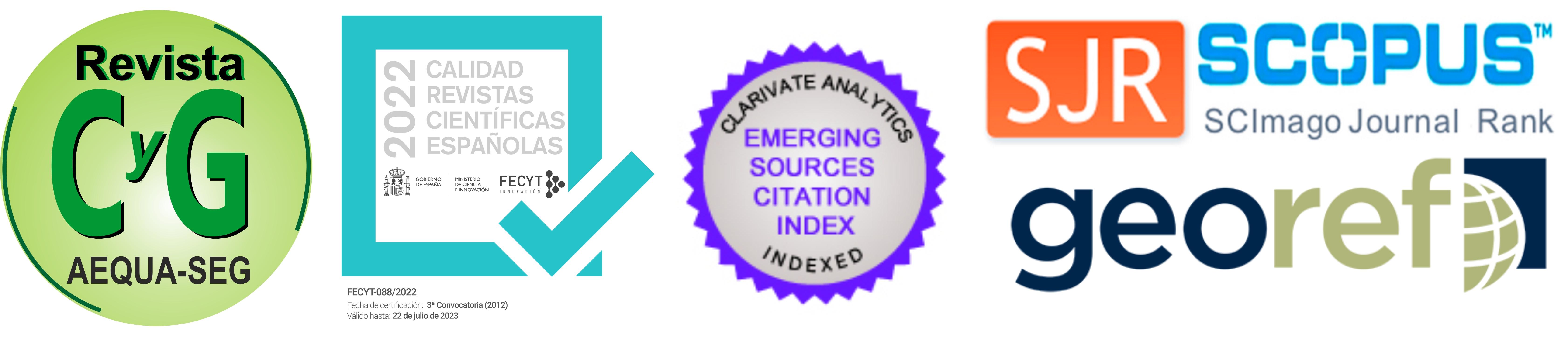 Evolución de los índice de impacto SCIMAGO